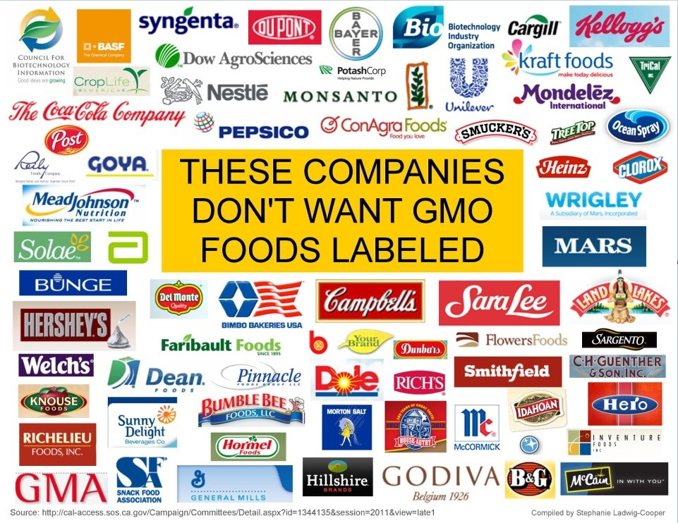 Anti_GMO_labeling_companies