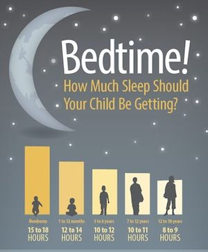 Pediatrician Sleep Infographic-Thumb